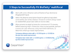 biofinity toric multifocal fitting guide