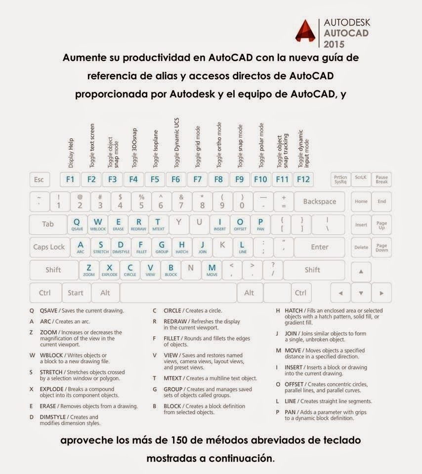 autocad 2017 command reference guide