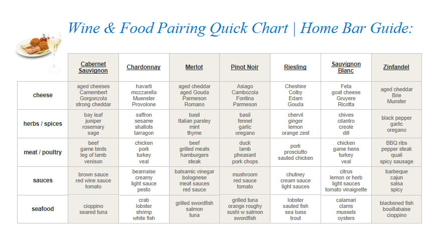 canada food guide chart 2014