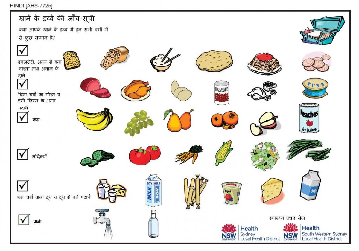 australian guide to healthy eating template