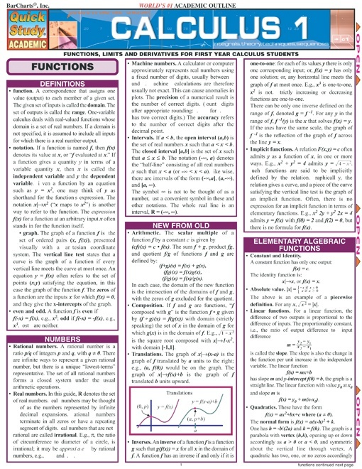 college calculus 1 study guide
