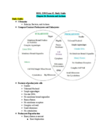 biology 12 bc curriculum study guide