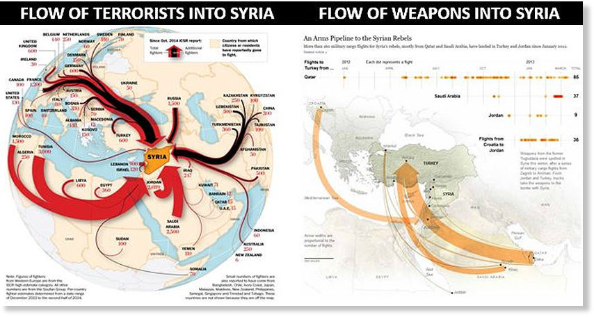 dummies guide to syrian conflict